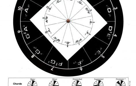 transposing wheel