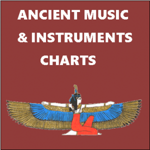 Ancient Music and Instruments