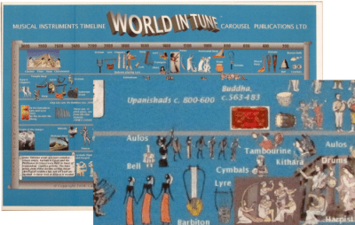 World In Tune Ancient Musical Instruments Timeline Chart